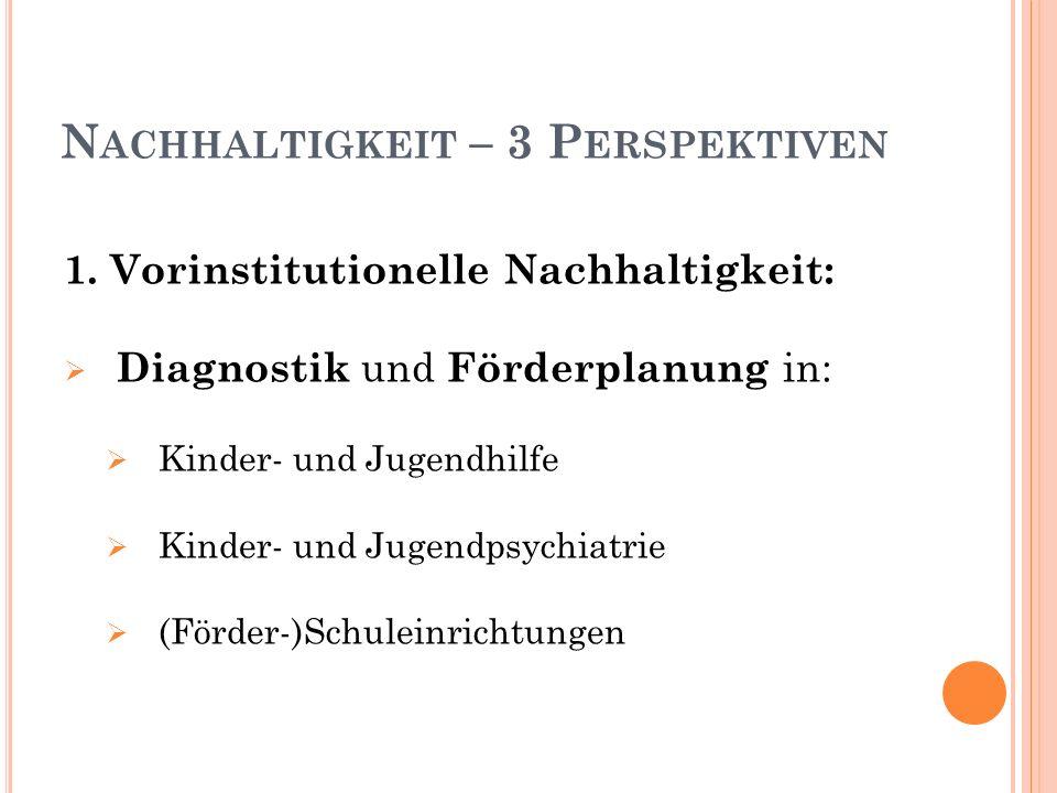 N ACHHALTIGKEIT – 3 P ERSPEKTIVEN 1.