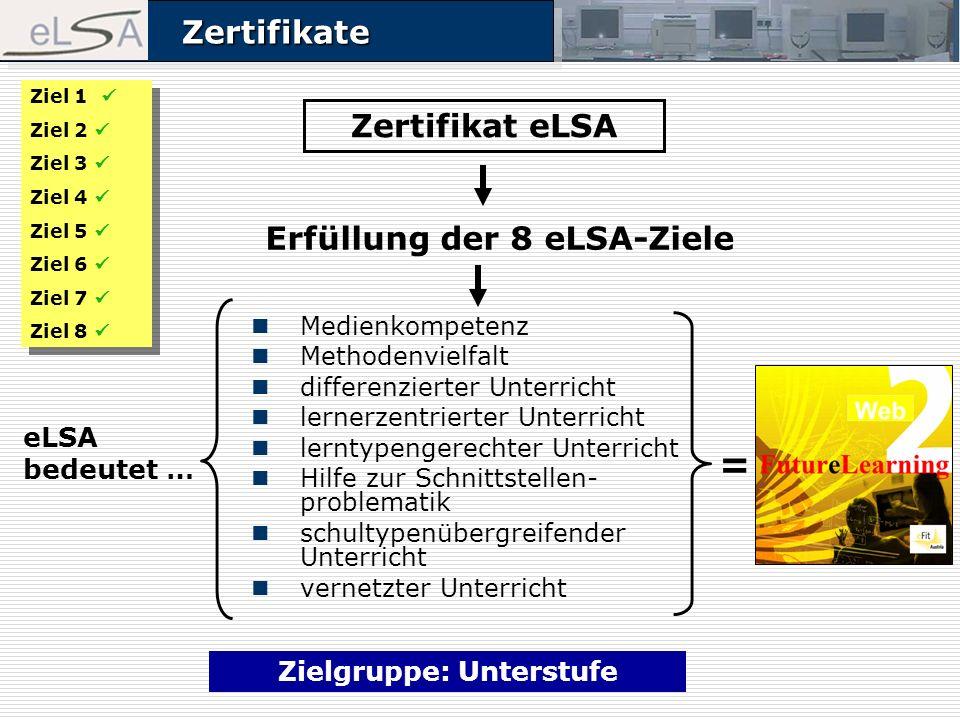 ZertifikateZertifikate Erfüllung der 8 eLSA-Ziele Zertifikat eLSA Ziel 1 Ziel 2 Ziel 3 Ziel 4 Ziel 5 Ziel 6 Ziel 7 Ziel 8 Ziel 1 Ziel 2 Ziel 3 Ziel 4