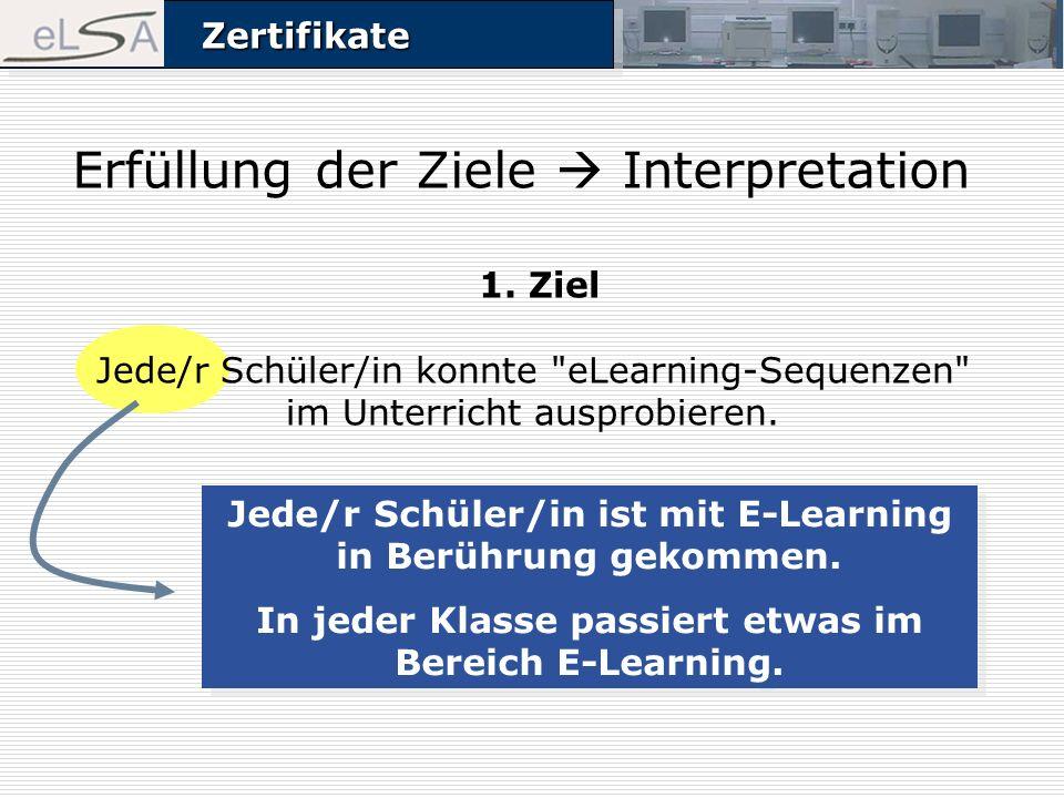 ZertifikateZertifikate Erfüllung der Ziele Interpretation 1. Ziel Jede/r Schüler/in konnte