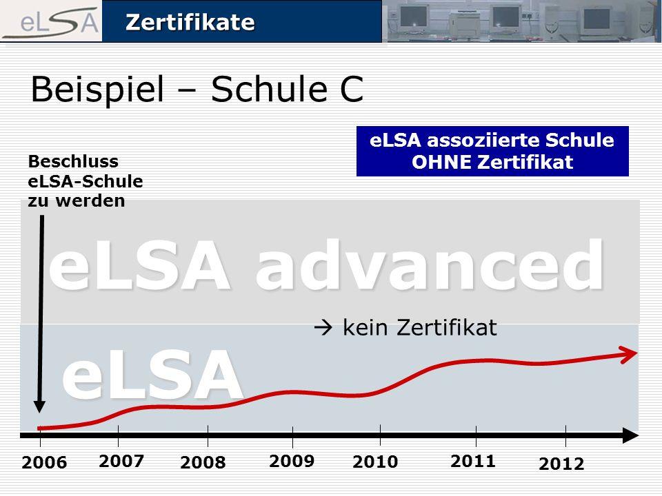 ZertifikateZertifikate Beispiel – Schule C Beschluss eLSA-Schule zu werden 2006 2007 2008 2009 eLSA advanced eLSA kein Zertifikat 2010 2011 2012 eLSA