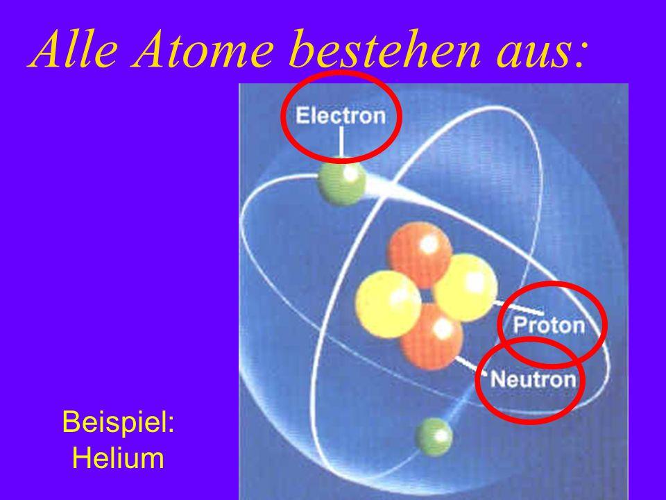 Alle Atome bestehen aus: Beispiel: Helium