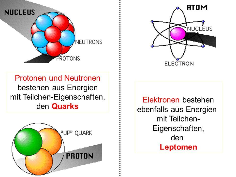 Protonen und Neutronen bestehen aus Energien mit Teilchen-Eigenschaften, den Quarks Elektronen bestehen ebenfalls aus Energien mit Teilchen- Eigenscha