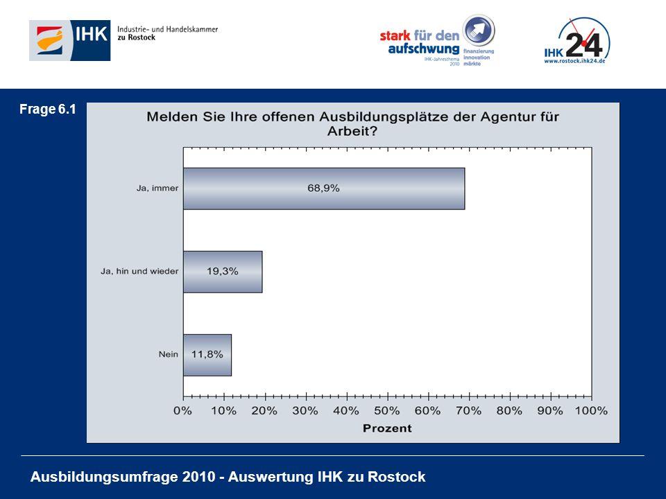 Ausbildungsumfrage 2010 - Auswertung IHK zu Rostock Frage 6.1