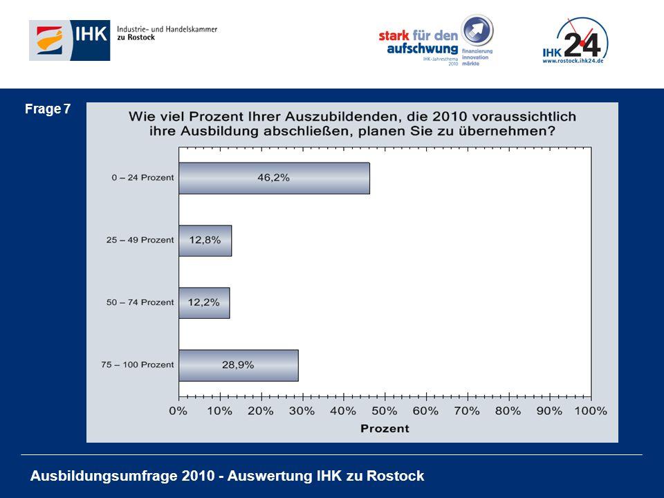 Ausbildungsumfrage 2010 - Auswertung IHK zu Rostock Frage 7