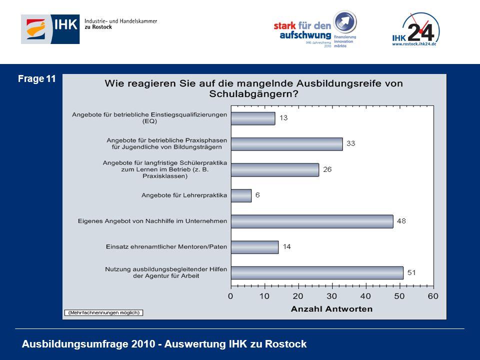 Ausbildungsumfrage 2010 - Auswertung IHK zu Rostock Frage 11