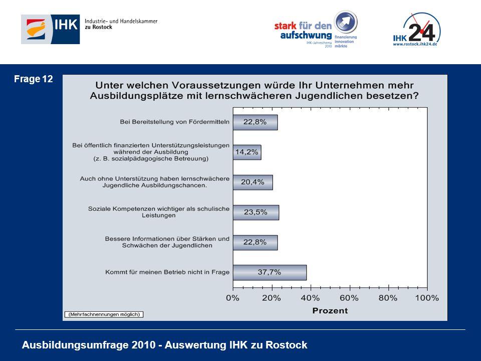 Ausbildungsumfrage 2010 - Auswertung IHK zu Rostock Frage 12