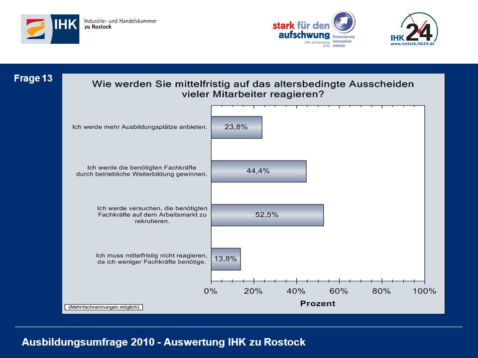 Ausbildungsumfrage 2010 - Auswertung IHK zu Rostock Frage 13