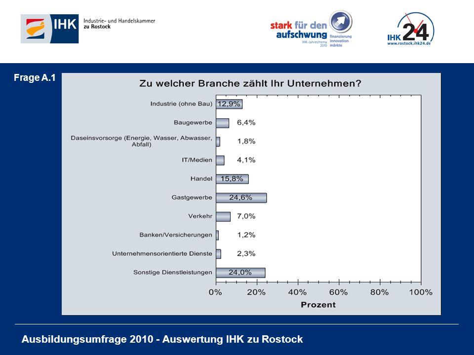Ausbildungsumfrage 2010 - Auswertung IHK zu Rostock Frage A.1