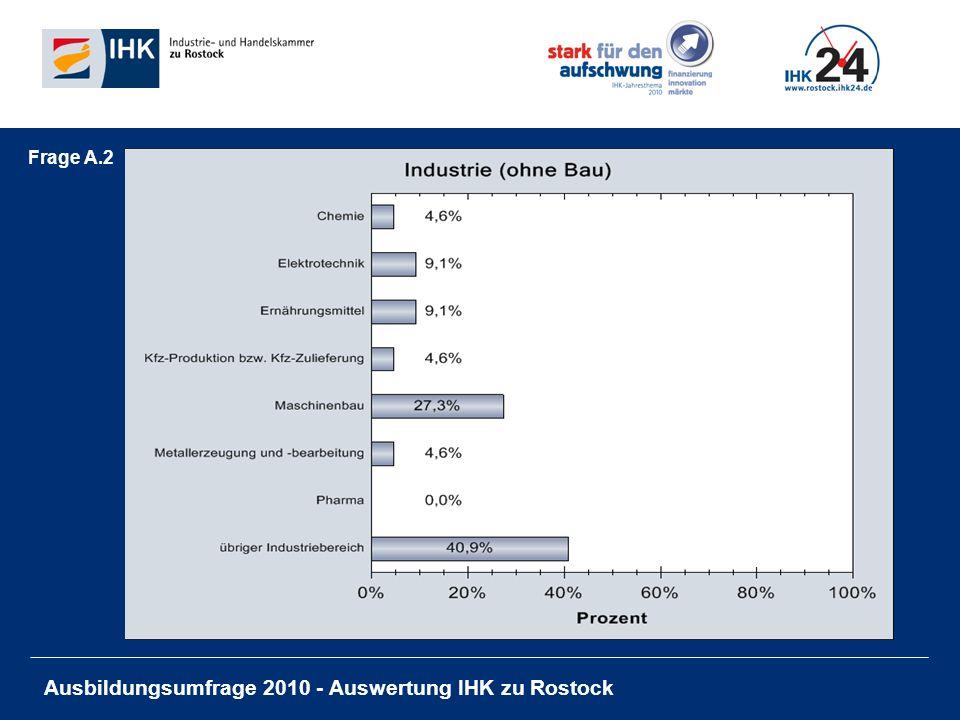 Ausbildungsumfrage 2010 - Auswertung IHK zu Rostock Frage A.2