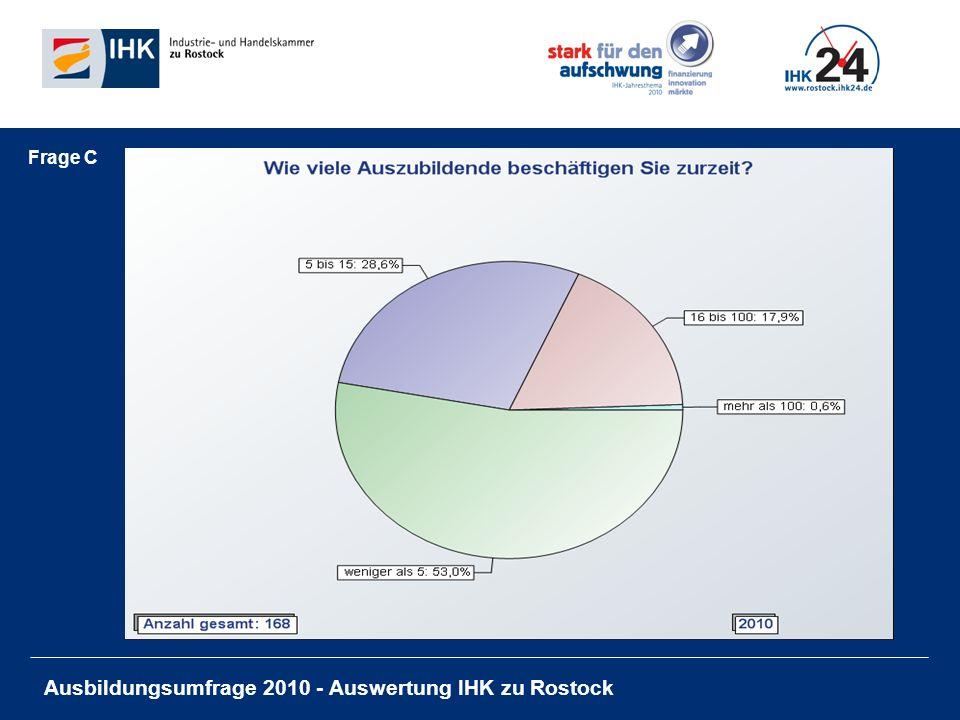 Ausbildungsumfrage 2010 - Auswertung IHK zu Rostock Frage C