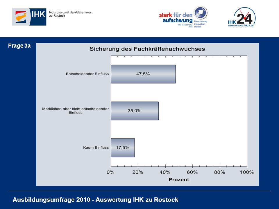 Ausbildungsumfrage 2010 - Auswertung IHK zu Rostock Frage 15.1
