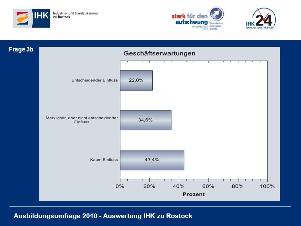 Ausbildungsumfrage 2010 - Auswertung IHK zu Rostock Frage 3b