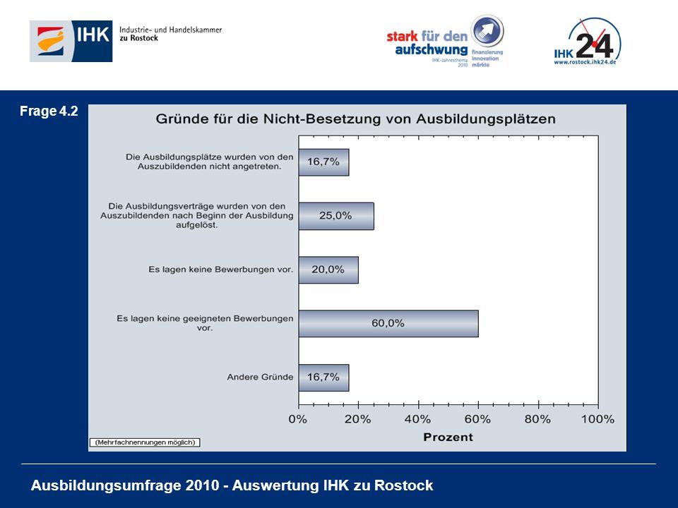 Ausbildungsumfrage 2010 - Auswertung IHK zu Rostock Frage 4.2
