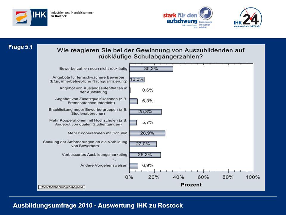 Ausbildungsumfrage 2010 - Auswertung IHK zu Rostock Frage 10