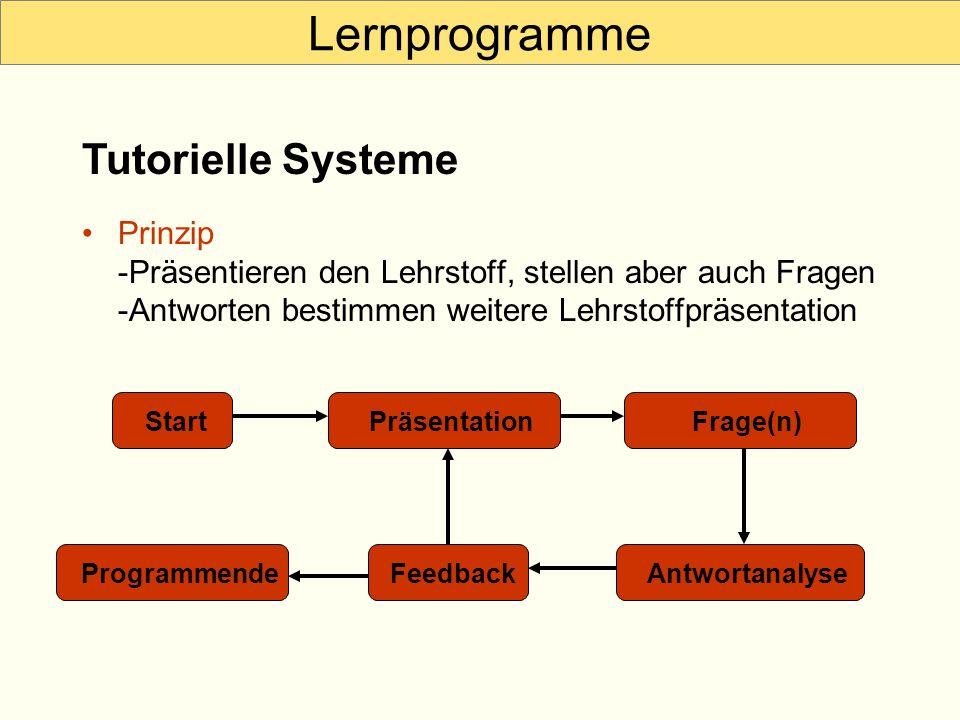 Lernprogramme Prinzip -Präsentieren den Lehrstoff, stellen aber auch Fragen -Antworten bestimmen weitere Lehrstoffpräsentation Tutorielle Systeme Star