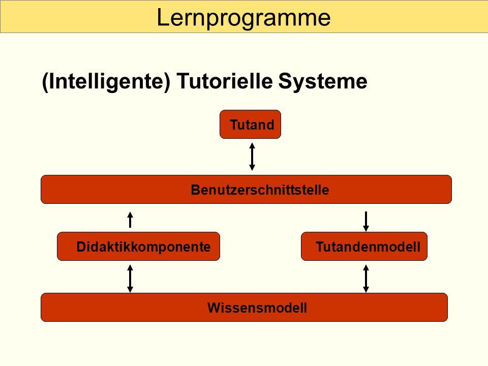Lernprogramme (Intelligente) Tutorielle Systeme TutandBenutzerschnittstelleTutandenmodellDidaktikkomponenteWissensmodell
