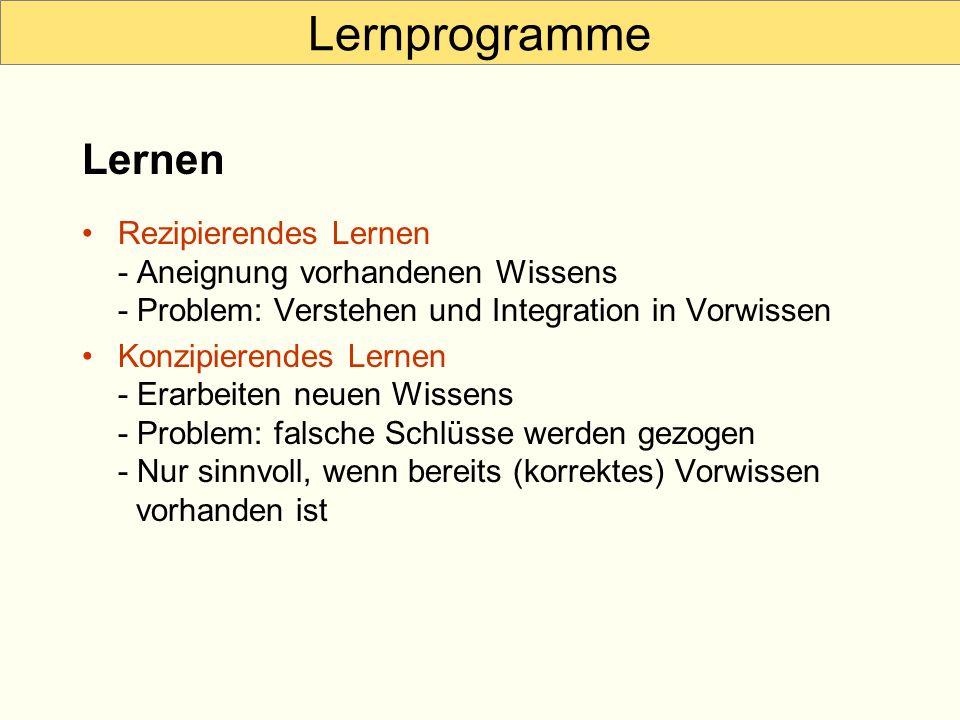 Lernprogramme Rezipierendes Lernen - Aneignung vorhandenen Wissens - Problem: Verstehen und Integration in Vorwissen Konzipierendes Lernen - Erarbeite
