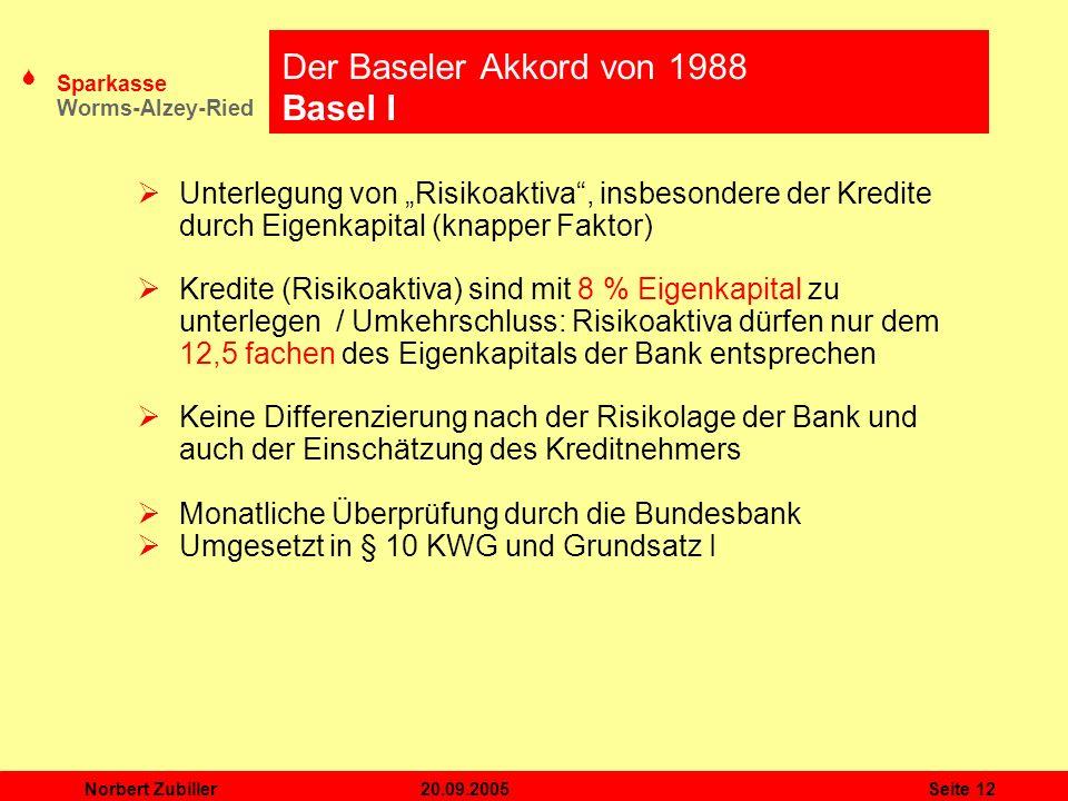 S Sparkasse Worms-Alzey-Ried 20.09.2005Norbert ZubillerSeite 12 Der Baseler Akkord von 1988 Basel I Unterlegung von Risikoaktiva, insbesondere der Kre