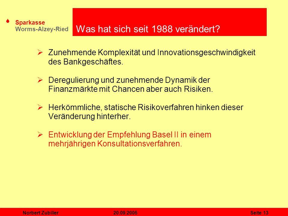 S Sparkasse Worms-Alzey-Ried 20.09.2005Norbert ZubillerSeite 13 Was hat sich seit 1988 verändert? Zunehmende Komplexität und Innovationsgeschwindigkei