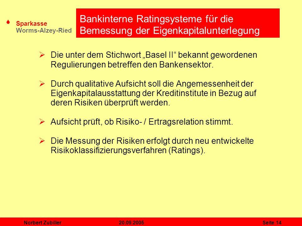S Sparkasse Worms-Alzey-Ried 20.09.2005Norbert ZubillerSeite 14 Bankinterne Ratingsysteme für die Bemessung der Eigenkapitalunterlegung Die unter dem