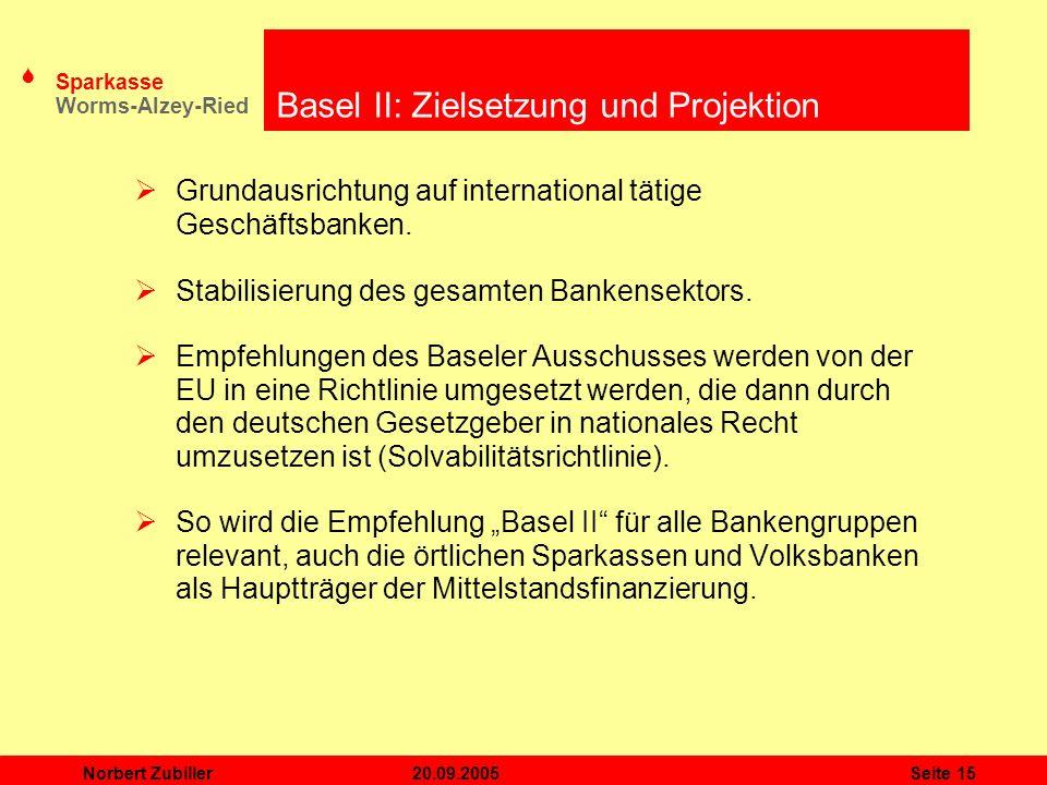 S Sparkasse Worms-Alzey-Ried 20.09.2005Norbert ZubillerSeite 15 Basel II: Zielsetzung und Projektion Grundausrichtung auf international tätige Geschäf