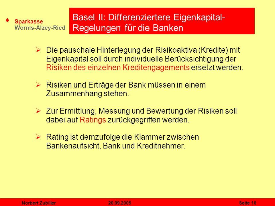 S Sparkasse Worms-Alzey-Ried 20.09.2005Norbert ZubillerSeite 16 Basel II: Differenziertere Eigenkapital- Regelungen für die Banken Die pauschale Hinte