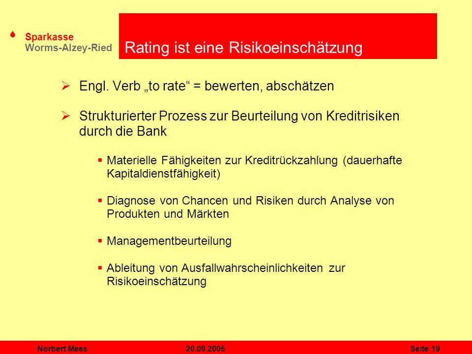 S Sparkasse Worms-Alzey-Ried 20.09.2005Norbert MeesSeite 19 Rating ist eine Risikoeinschätzung Engl. Verb to rate = bewerten, abschätzen Strukturierte