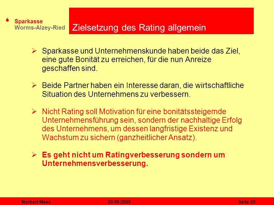 S Sparkasse Worms-Alzey-Ried 20.09.2005Norbert MeesSeite 20 Zielsetzung des Rating allgemein Sparkasse und Unternehmenskunde haben beide das Ziel, ein