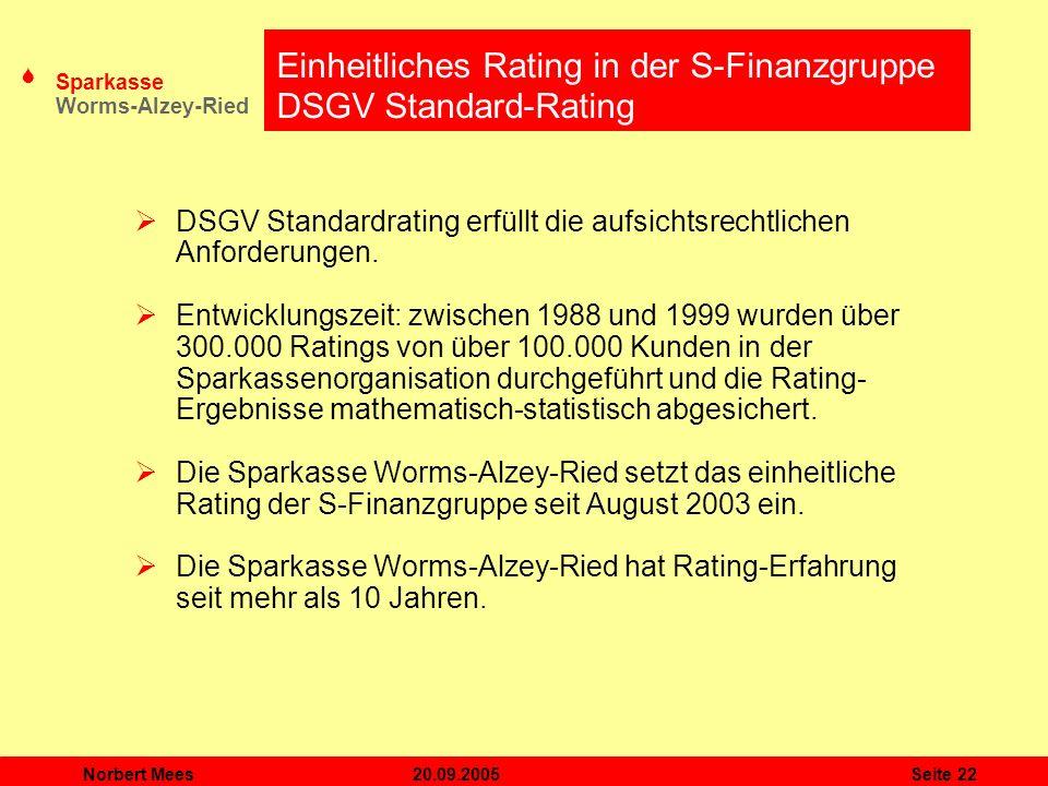S Sparkasse Worms-Alzey-Ried 20.09.2005Norbert MeesSeite 22 Einheitliches Rating in der S-Finanzgruppe DSGV Standard-Rating DSGV Standardrating erfüll
