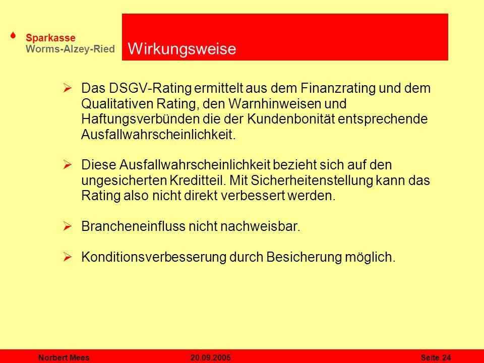 S Sparkasse Worms-Alzey-Ried 20.09.2005Norbert MeesSeite 24 Wirkungsweise Das DSGV-Rating ermittelt aus dem Finanzrating und dem Qualitativen Rating,