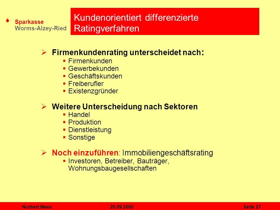 S Sparkasse Worms-Alzey-Ried 20.09.2005Norbert MeesSeite 27 Kundenorientiert differenzierte Ratingverfahren Firmenkundenrating unterscheidet nach : Fi