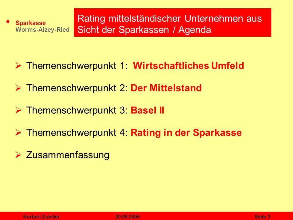 S Sparkasse Worms-Alzey-Ried 20.09.2005Norbert ZubillerSeite 14 Bankinterne Ratingsysteme für die Bemessung der Eigenkapitalunterlegung Die unter dem Stichwort Basel II bekannt gewordenen Regulierungen betreffen den Bankensektor.