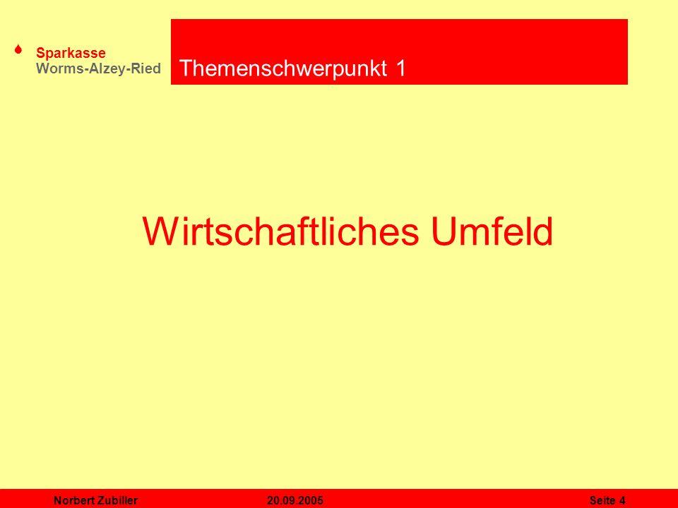 S Sparkasse Worms-Alzey-Ried 20.09.2005Norbert ZubillerSeite 15 Basel II: Zielsetzung und Projektion Grundausrichtung auf international tätige Geschäftsbanken.