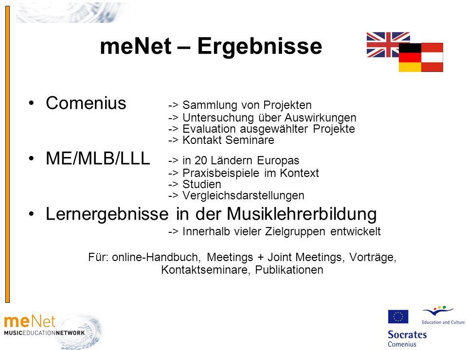 meNet – Ergebnisse Comenius -> Sammlung von Projekten -> Untersuchung über Auswirkungen -> Evaluation ausgewählter Projekte -> Kontakt Seminare ME/MLB
