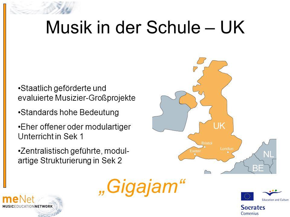 Musik in der Schule – UK Staatlich geförderte und evaluierte Musizier-Großprojekte Standards hohe Bedeutung Eher offener oder modulartiger Unterricht