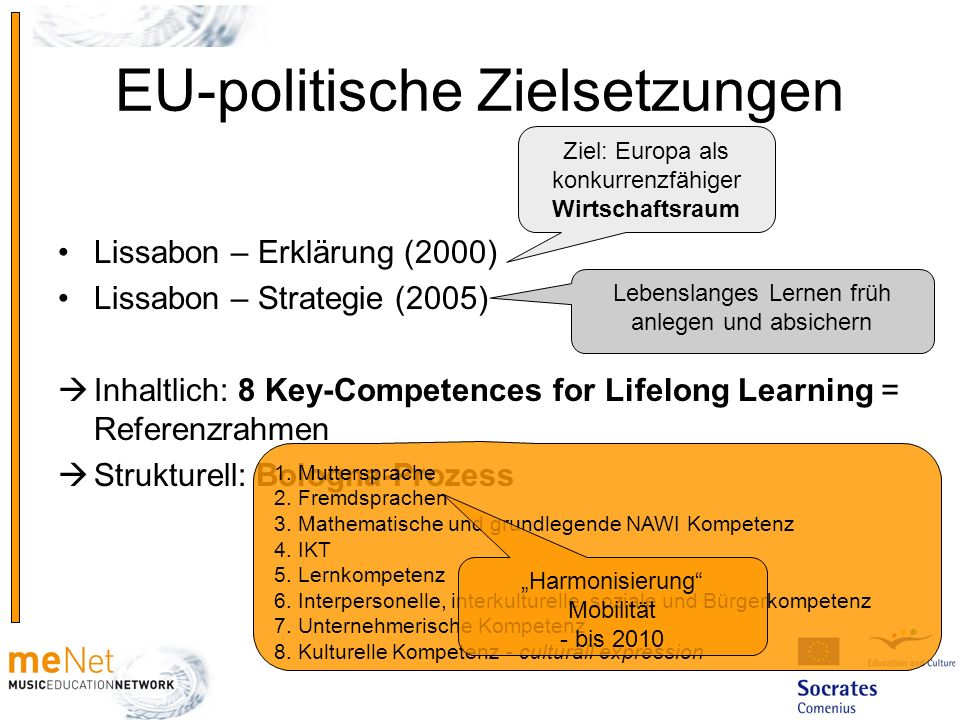 EU-politische Zielsetzungen Lissabon – Erklärung (2000) Lissabon – Strategie (2005) Inhaltlich: 8 Key-Competences for Lifelong Learning = Referenzrahm