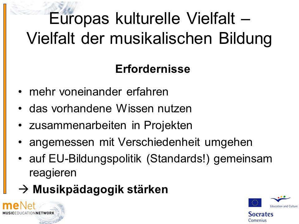 Europas kulturelle Vielfalt – Vielfalt der musikalischen Bildung Erfordernisse mehr voneinander erfahren das vorhandene Wissen nutzen zusammenarbeiten
