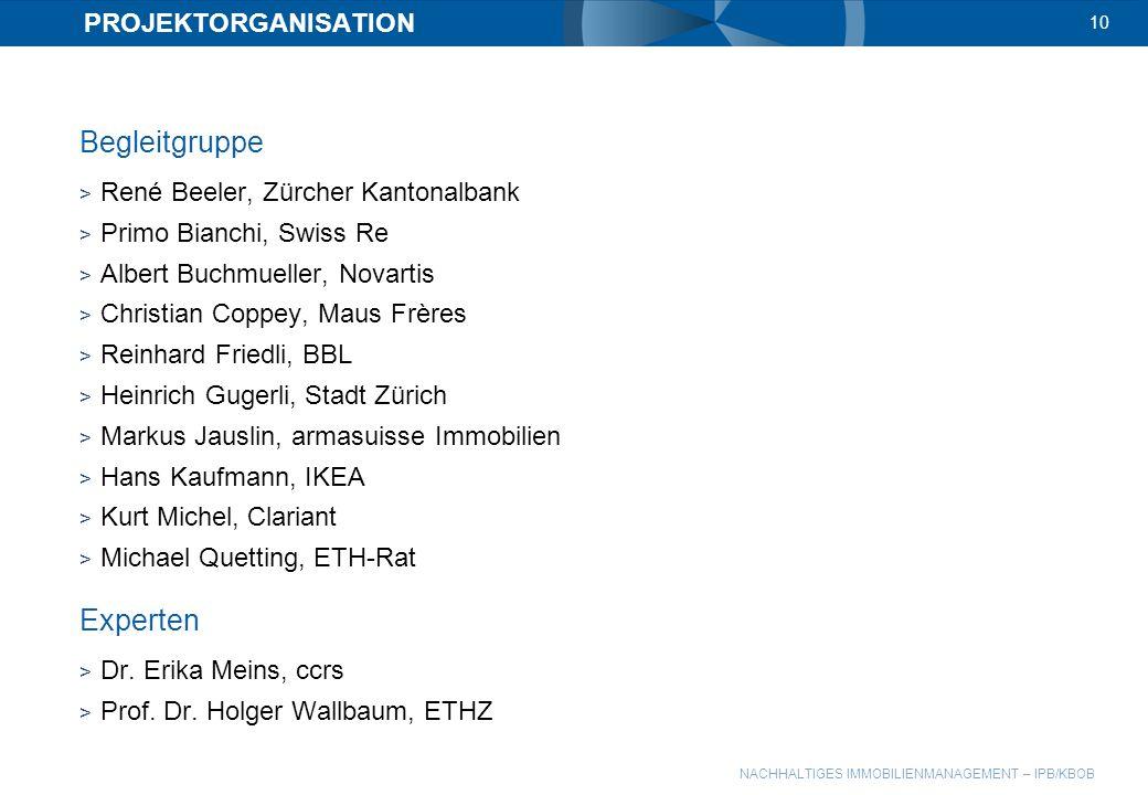 NACHHALTIGES IMMOBILIENMANAGEMENT – IPB/KBOB PROJEKTORGANISATION Begleitgruppe > René Beeler, Zürcher Kantonalbank > Primo Bianchi, Swiss Re > Albert