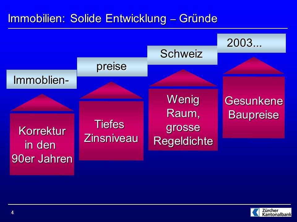 4 Immoblien- preise Schweiz 2003...