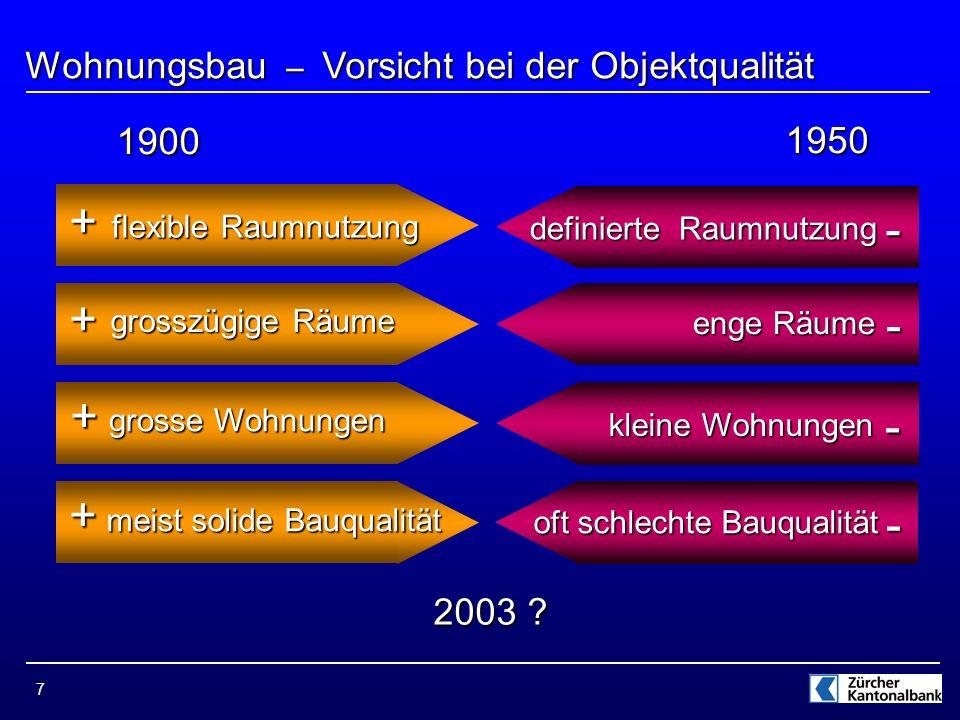 7 Wohnungsbau – Vorsicht bei der Objektqualität 1900 1950 2003 .