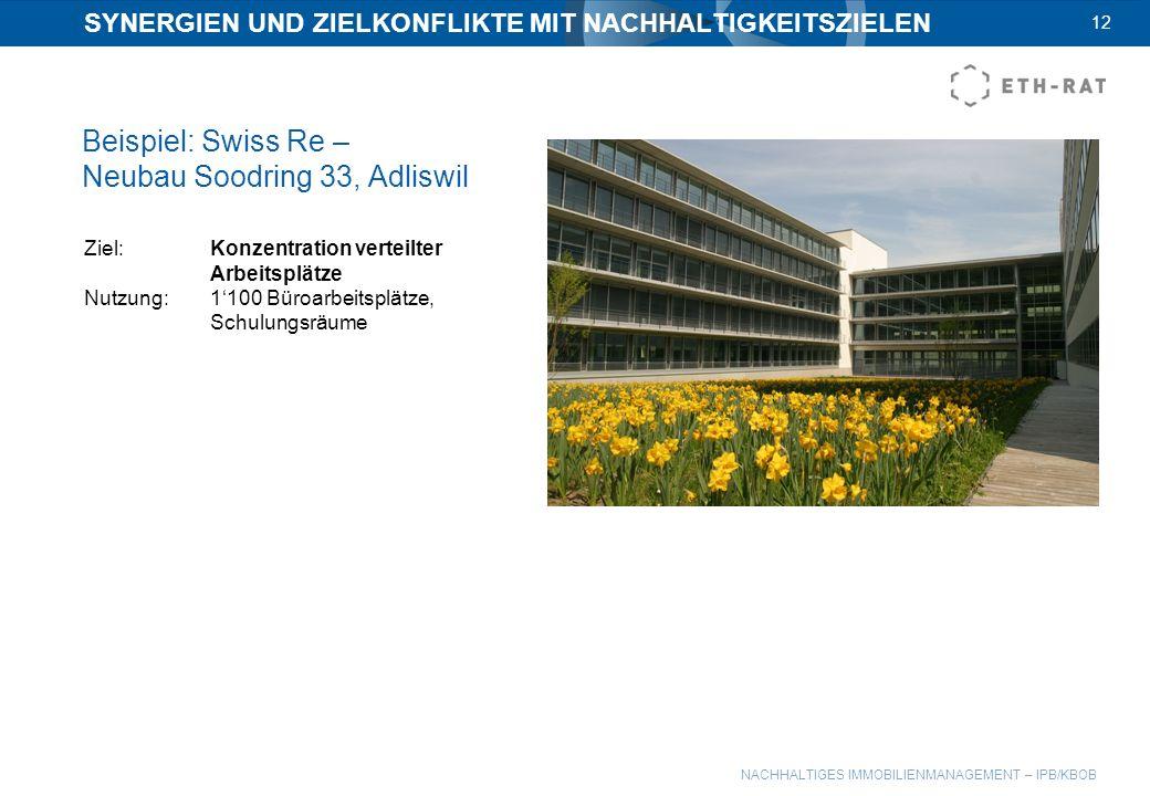 NACHHALTIGES IMMOBILIENMANAGEMENT – IPB/KBOB Beispiel: Swiss Re – Neubau Soodring 33, Adliswil 12 Ziel:Konzentration verteilter Arbeitsplätze Nutzung: