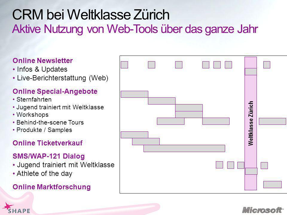 CRM bei Weltklasse Zürich Aktive Nutzung von Web-Tools über das ganze Jahr Online Newsletter Infos & Updates Live-Berichterstattung (Web) Online Speci