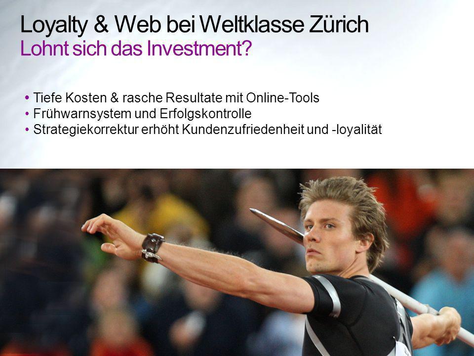 Loyalty & Web bei Weltklasse Zürich Lohnt sich das Investment? Tiefe Kosten & rasche Resultate mit Online-Tools Frühwarnsystem und Erfolgskontrolle St