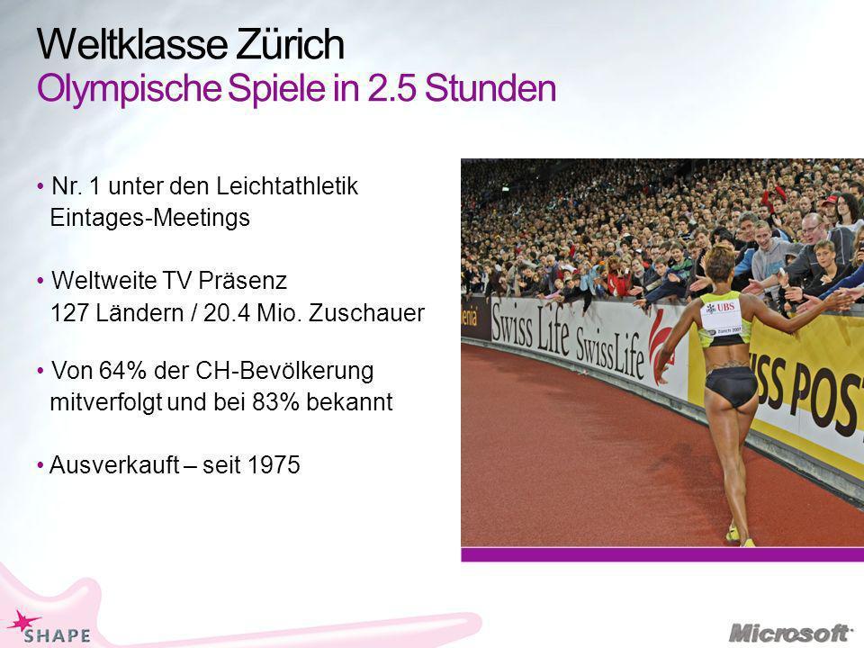 Weltklasse Zürich Olympische Spiele in 2.5 Stunden Nr. 1 unter den Leichtathletik Eintages-Meetings Weltweite TV Präsenz 127 Ländern / 20.4 Mio. Zusch