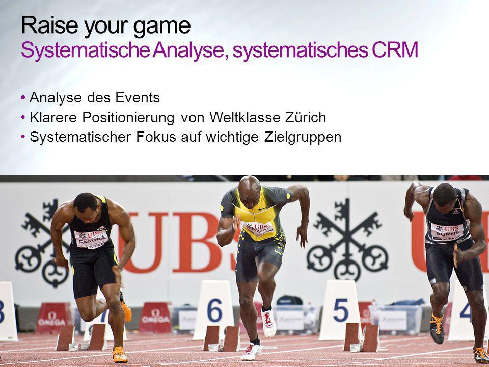 Raise your game Systematische Analyse, systematisches CRM Analyse des Events Klarere Positionierung von Weltklasse Zürich Systematischer Fokus auf wichtige Zielgruppen