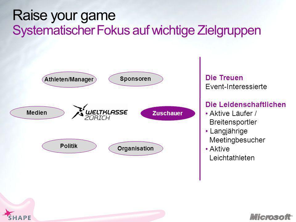 Raise your game Systematischer Fokus auf wichtige Zielgruppen Medien Sponsoren Athleten/Manager Politik Organisation Zuschauer Die Treuen Event-Intere