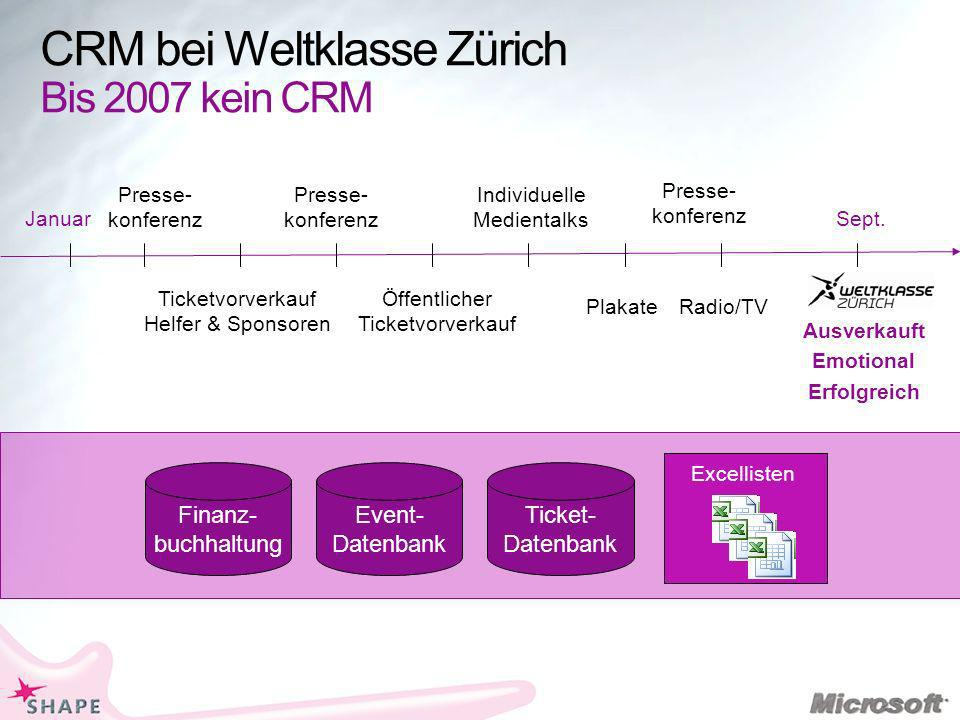 CRM bei Weltklasse Zürich Bis 2007 kein CRM Presse- konferenz Individuelle Medientalks Öffentlicher Ticketvorverkauf Ticketvorverkauf Helfer & Sponsor