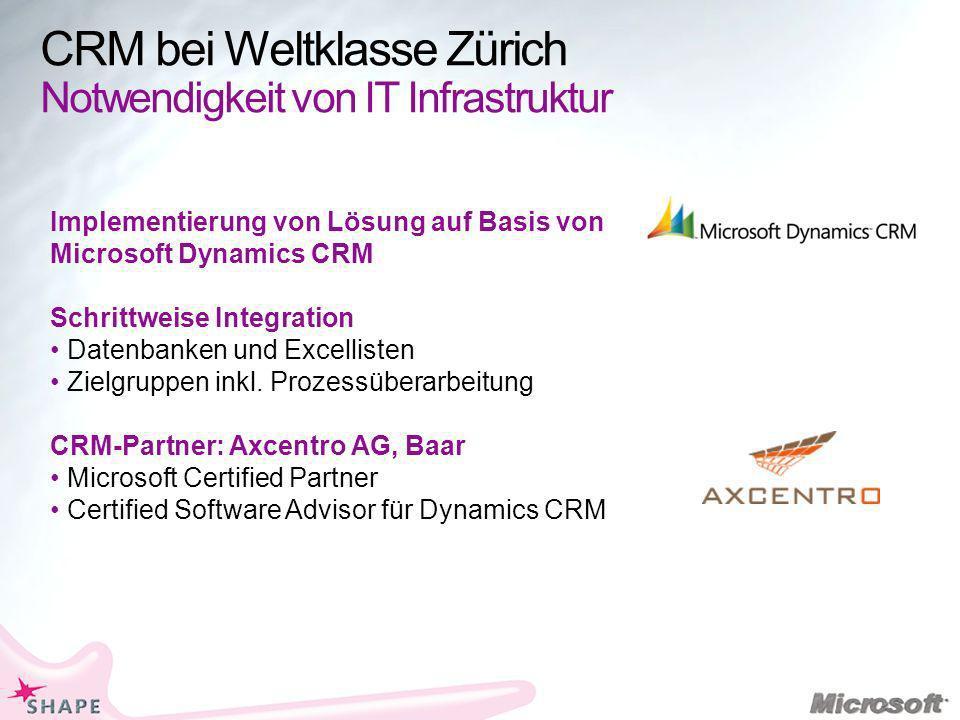 CRM bei Weltklasse Zürich Notwendigkeit von IT Infrastruktur Implementierung von Lösung auf Basis von Microsoft Dynamics CRM Schrittweise Integration