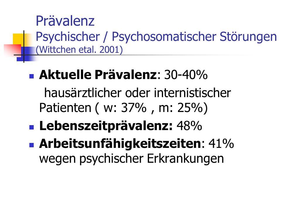 Prävalenz Psychischer / Psychosomatischer Störungen (Wittchen etal. 2001) Aktuelle Prävalenz: 30-40% hausärztlicher oder internistischer Patienten ( w