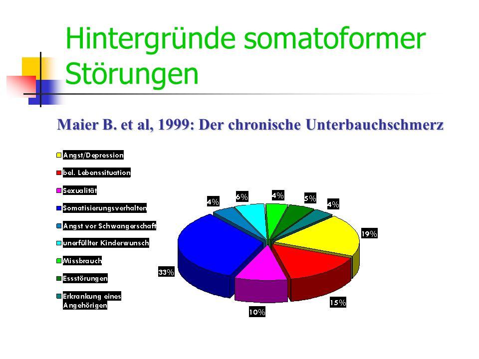 Hintergründe somatoformer Störungen Maier B. et al, 1999: Der chronische Unterbauchschmerz